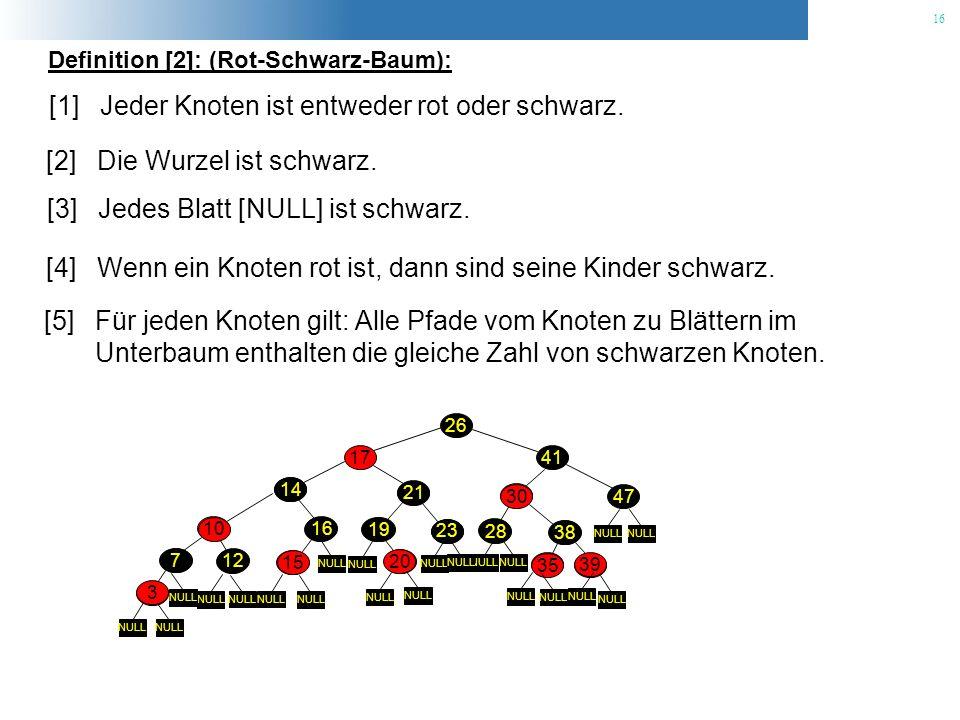 [1] Jeder Knoten ist entweder rot oder schwarz.